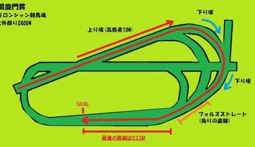 【凱旋門賞】パリロンシャン競馬場の特徴と日本馬の成績一覧